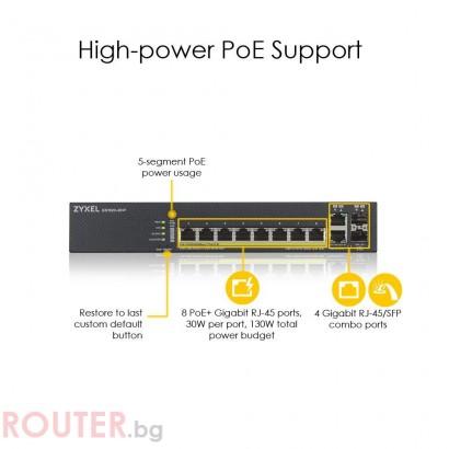 Суич 8-портов ZyXEL GS1920-8HPV2, Gigabit, управляем, PoE