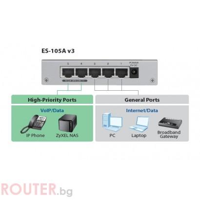 Мрежов суич ZyXEL ES-105AV3, 5-port
