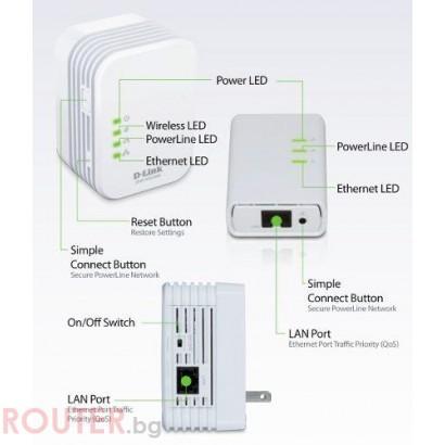 D-Link PowerLine AV 500 Wireless N Mini Extender 200 Mbps