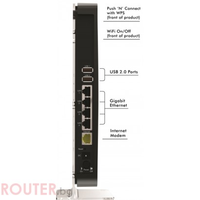 Рутер NETGEAR N900 Wireless Dual Band Gigabit Router