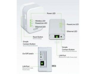Мрежово устройство D-LINK PowerLine AV 500 Wireless N Mini Extender